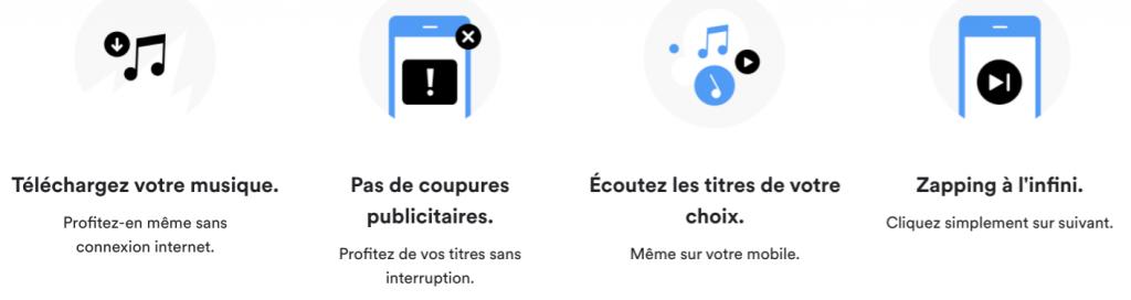 Spotify Premium - avantages - Bouygues Telecom