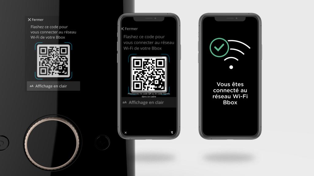 Design Modem Bbox Fibre Wifi 6 - QR code - réseau Bbox