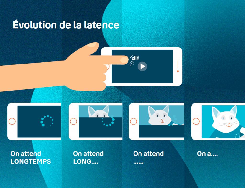 2G 3G 4G 5G - évolution du temps de latence